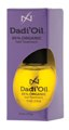 Have you noticed Dadi Oil Solidifying During the Cold Weather?